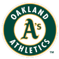 Team Profile – Oakland Athletics
